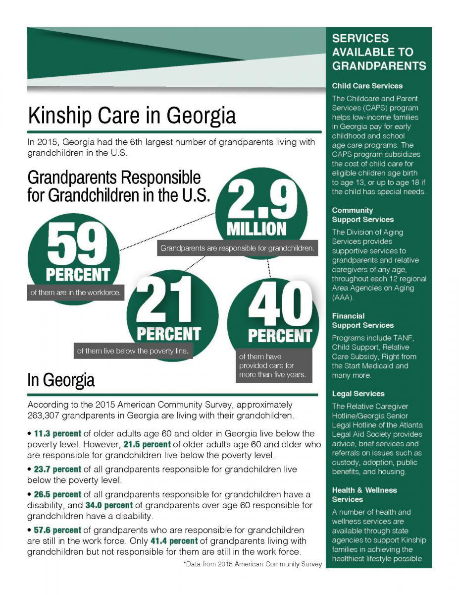 kinship-care-in-georgia